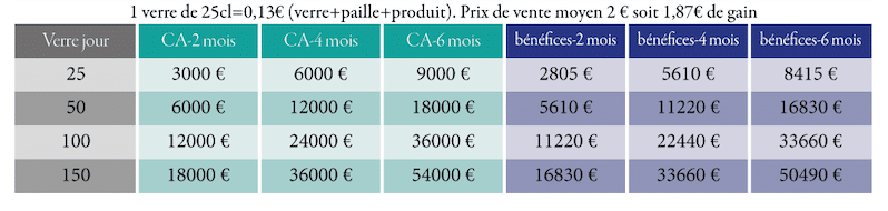 calcul de rentabilite machines à granite